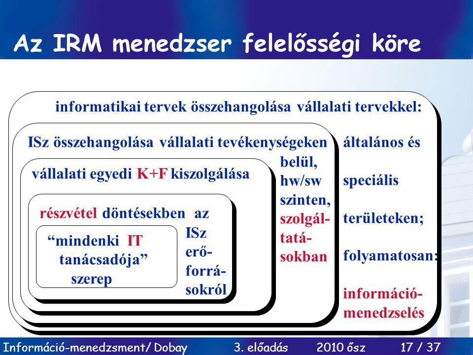 Az IRM menedzser felelősségi köre