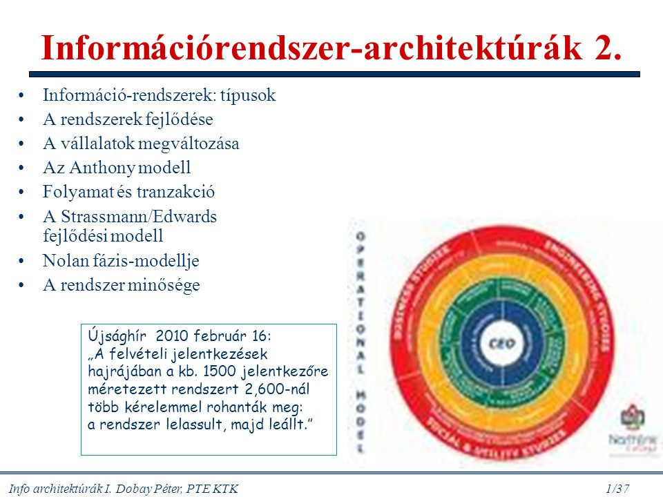 Információrendszer-architektúrák 2.