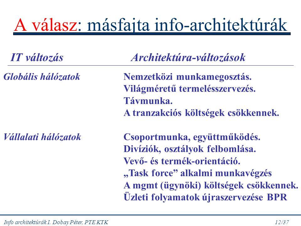 A válasz: másfajta info-architektúrák