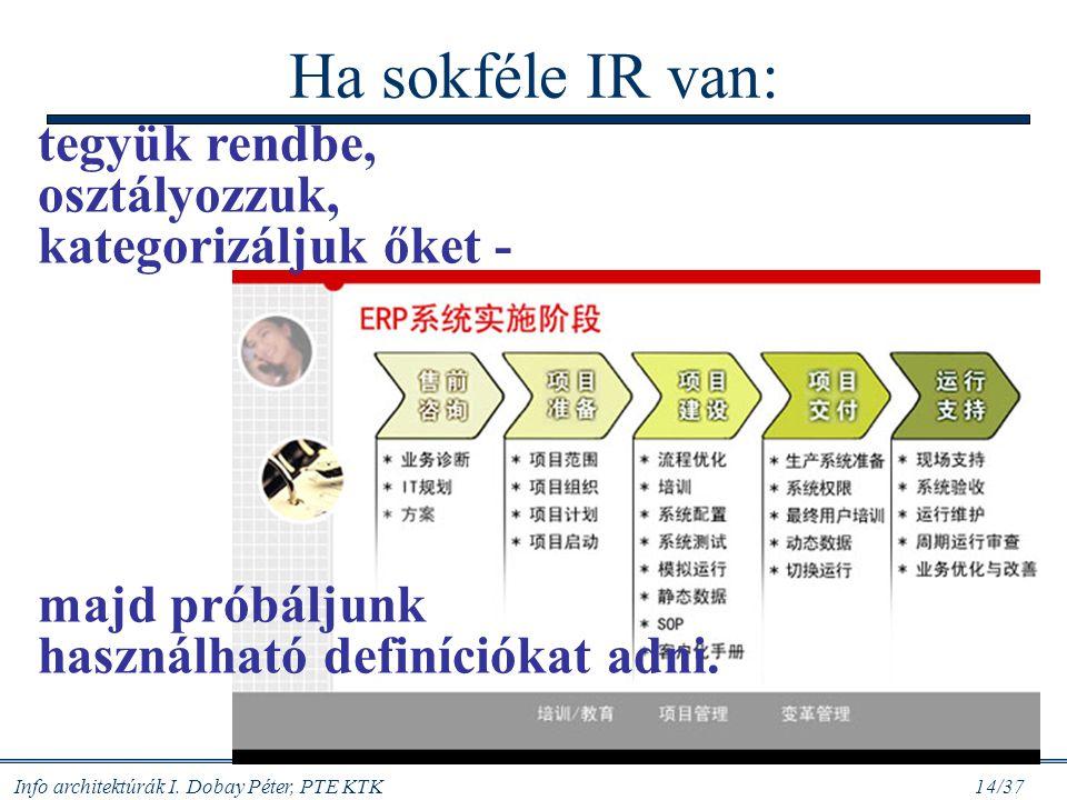 Ha sokféle IR van: tegyük rendbe, osztályozzuk, kategorizáljuk őket -