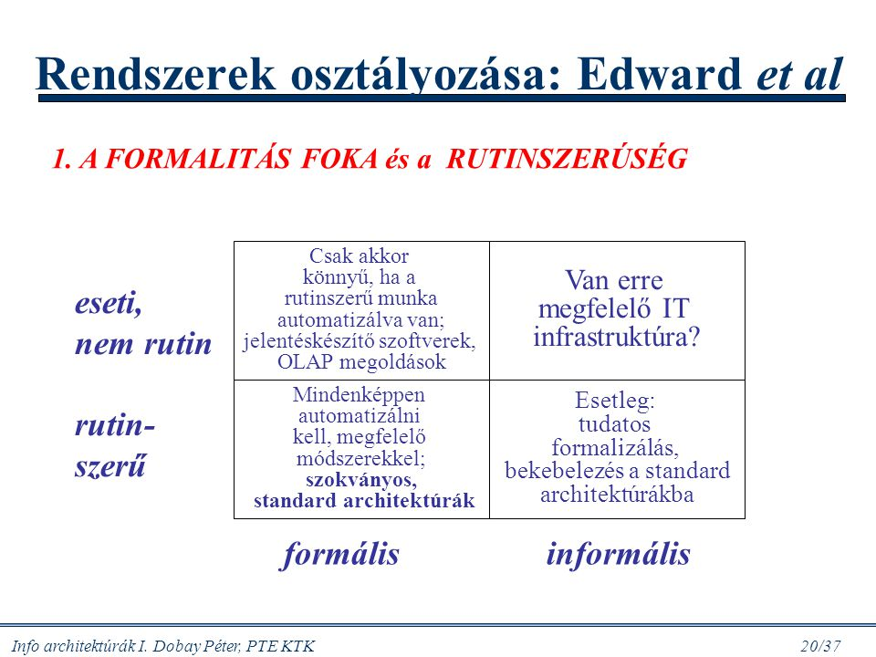 Rendszerek osztályozása: Edward et al