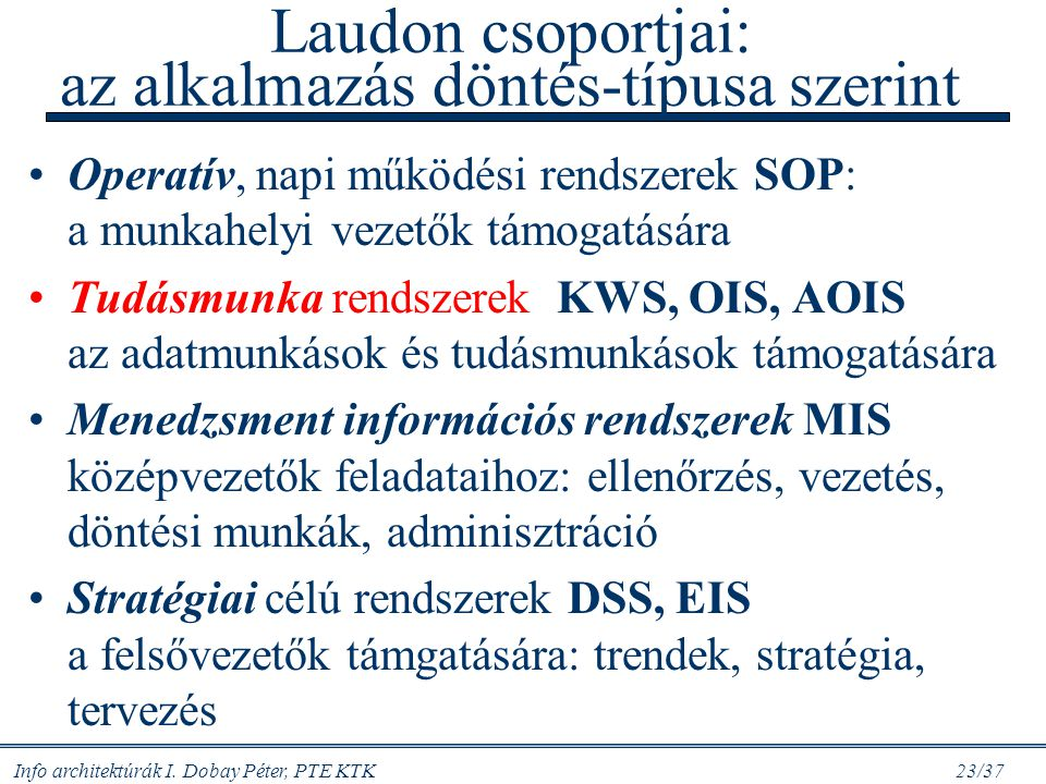 Laudon csoportjai: az alkalmazás döntés-típusa szerint