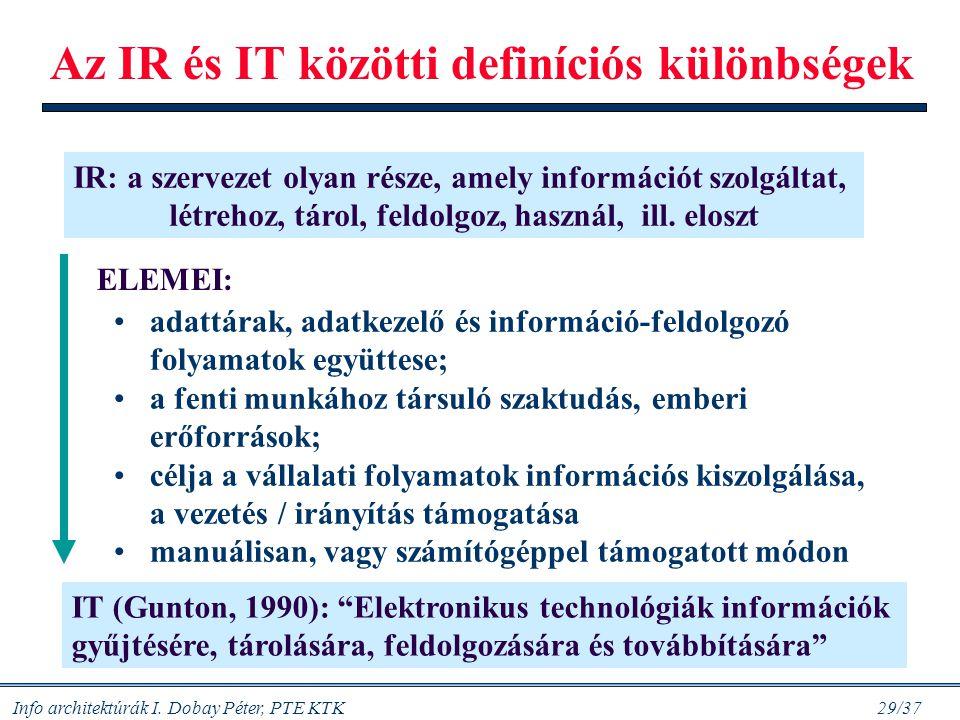 Az IR és IT közötti definíciós különbségek