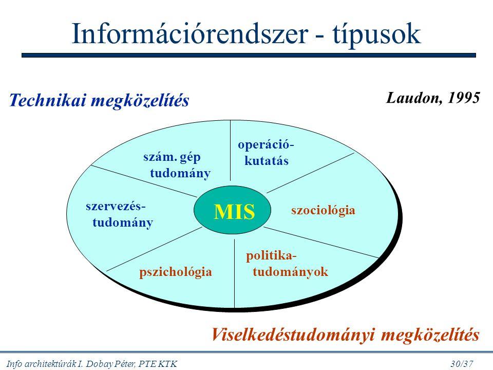 Információrendszer - típusok