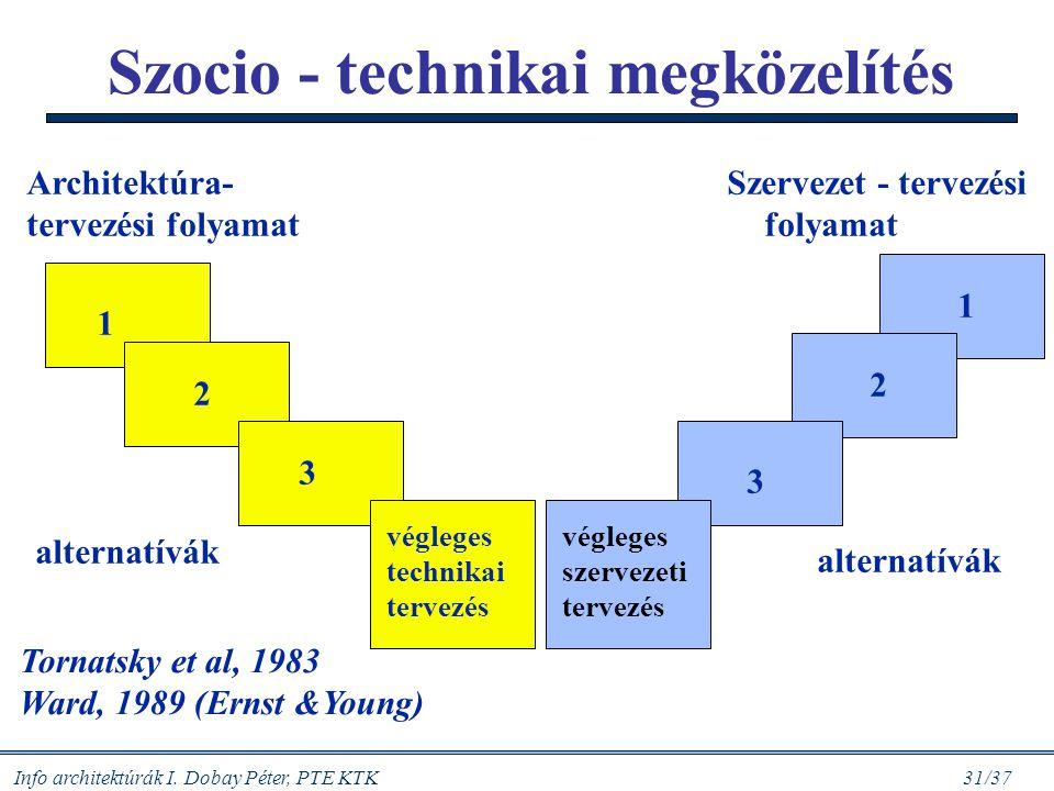 Szocio - technikai megközelítés