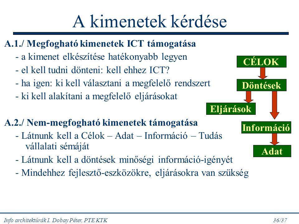 A kimenetek kérdése A.1./ Megfogható kimenetek ICT támogatása