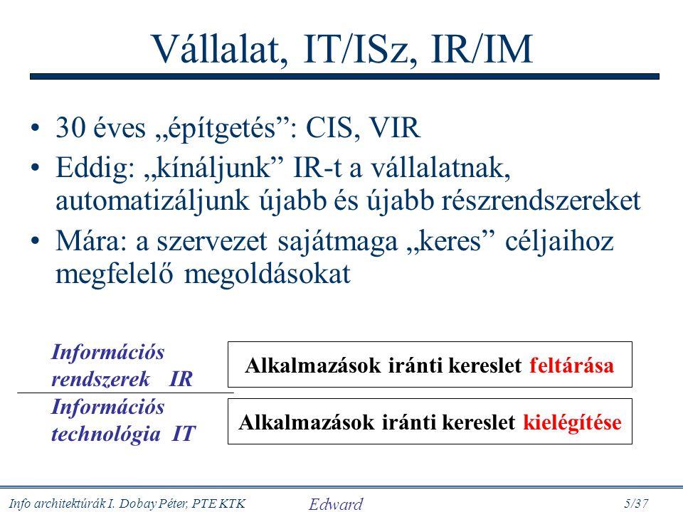 """Vállalat, IT/ISz, IR/IM 30 éves """"építgetés : CIS, VIR"""