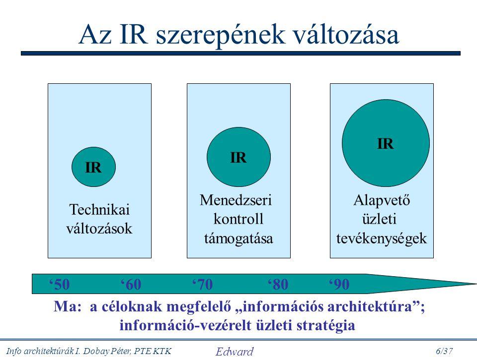 Az IR szerepének változása