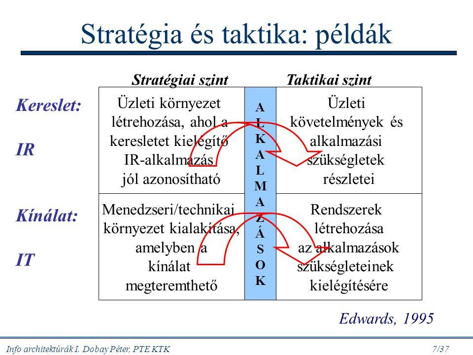 Stratégia és taktika: példák