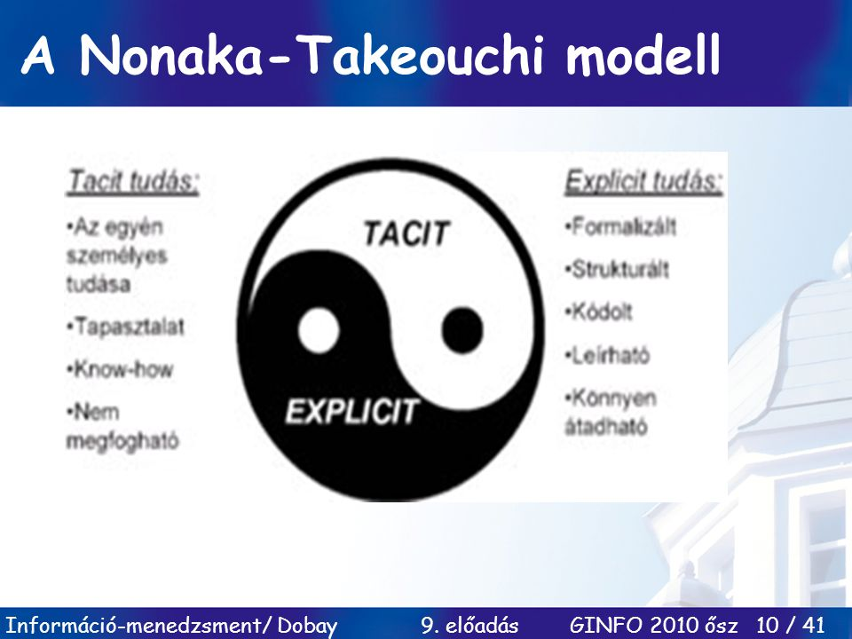 A Nonaka-Takeouchi modell