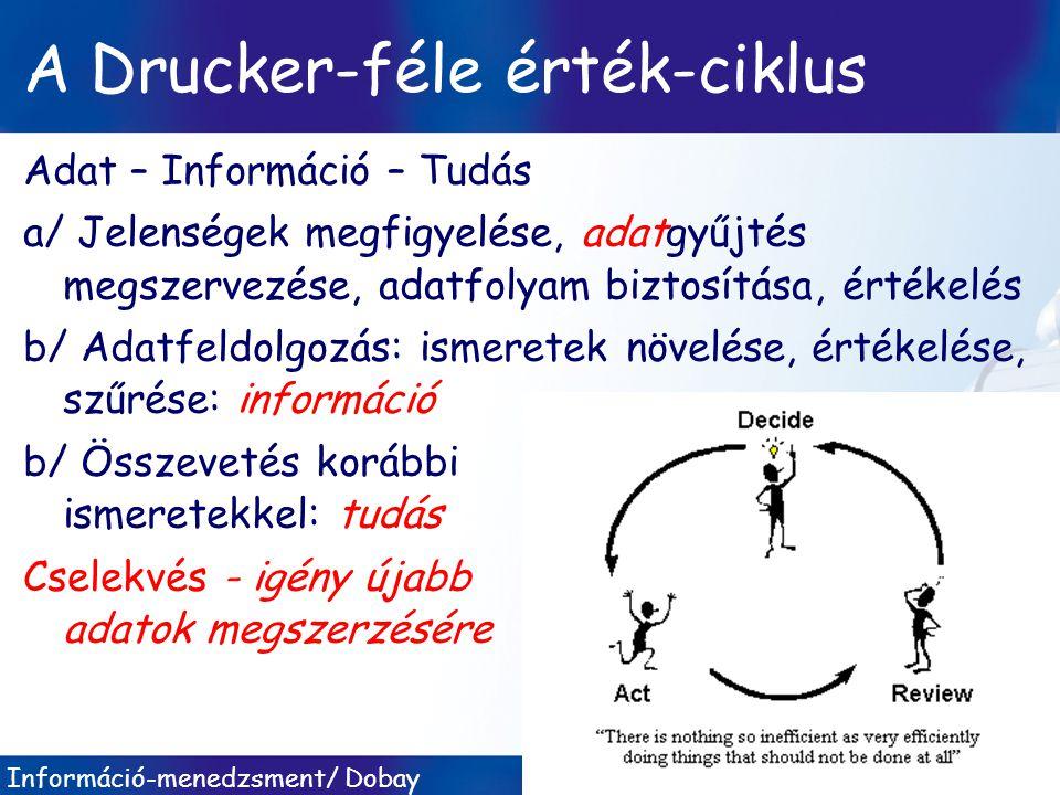 A Drucker-féle érték-ciklus