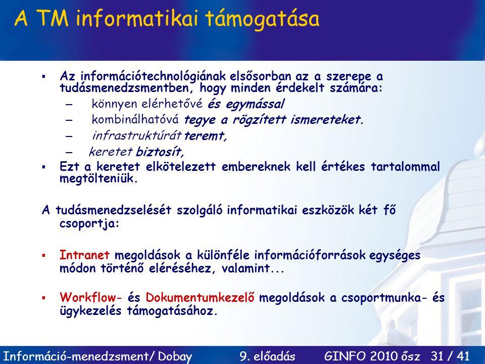 A TM informatikai támogatása