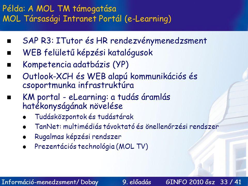 Példa: A MOL TM támogatása MOL Társasági Intranet Portál (e-Learning)