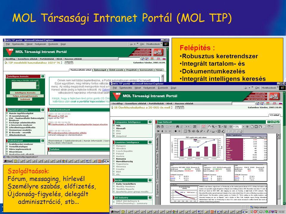 MOL Társasági Intranet Portál (MOL TIP)