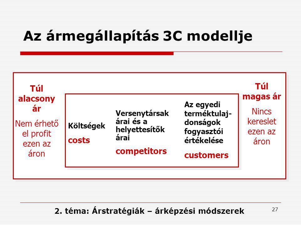 2. téma: Árstratégiák – árképzési módszerek
