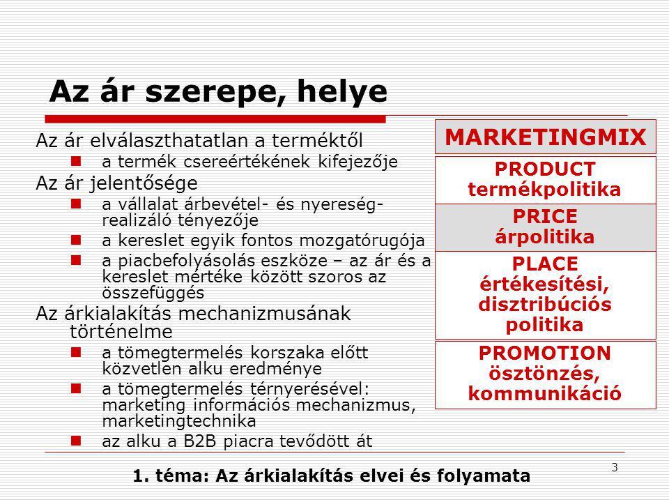 Az ár szerepe, helye MARKETINGMIX Az ár elválaszthatatlan a terméktől