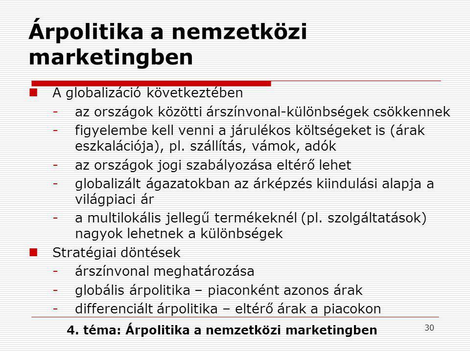 4. téma: Árpolitika a nemzetközi marketingben