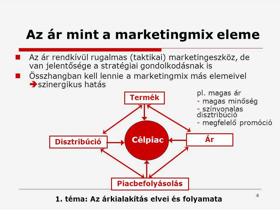 Az ár mint a marketingmix eleme