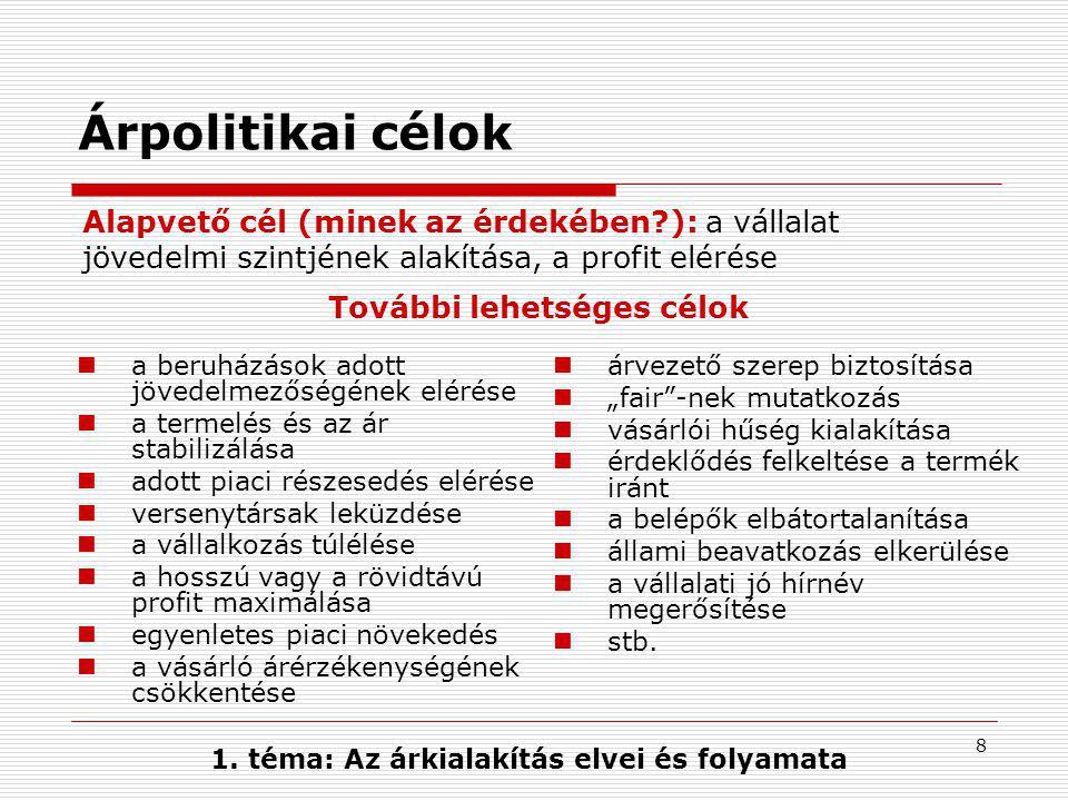 További lehetséges célok 1. téma: Az árkialakítás elvei és folyamata