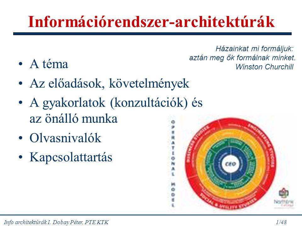 Információrendszer-architektúrák