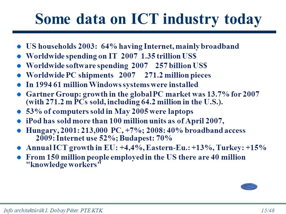 Some data on ICT industry today