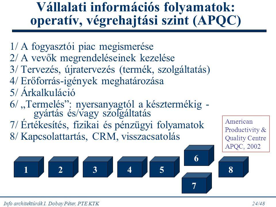 Vállalati információs folyamatok: operatív, végrehajtási szint (APQC)