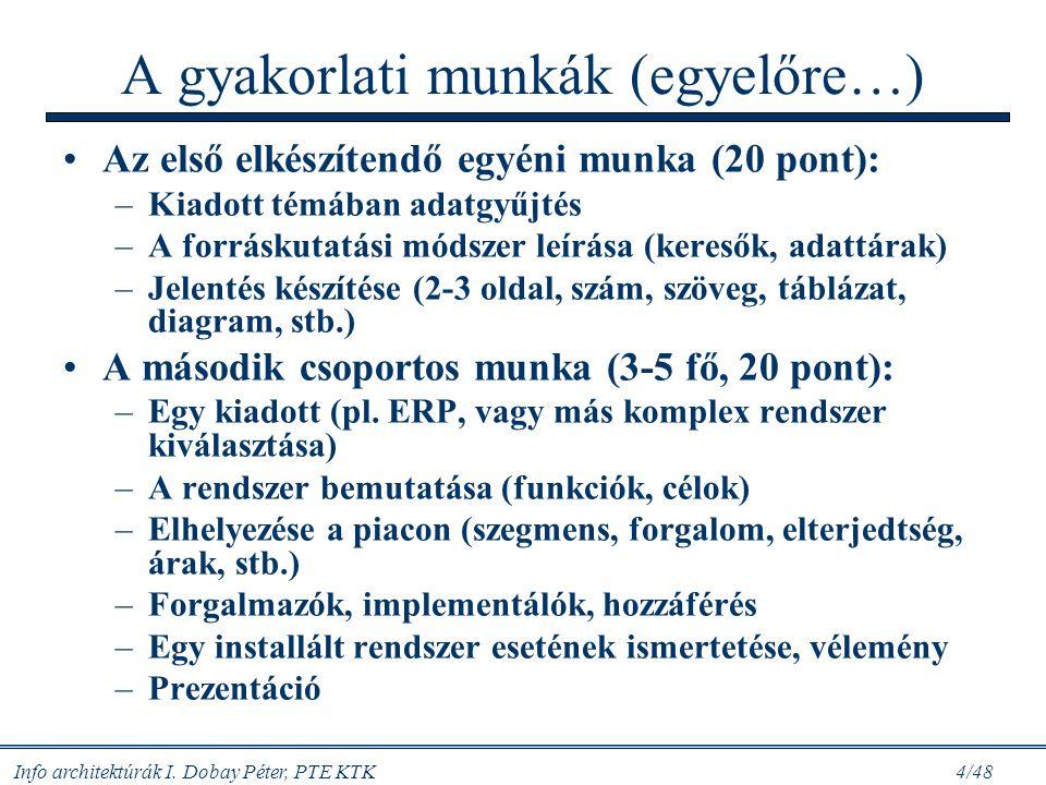 A gyakorlati munkák (egyelőre…)