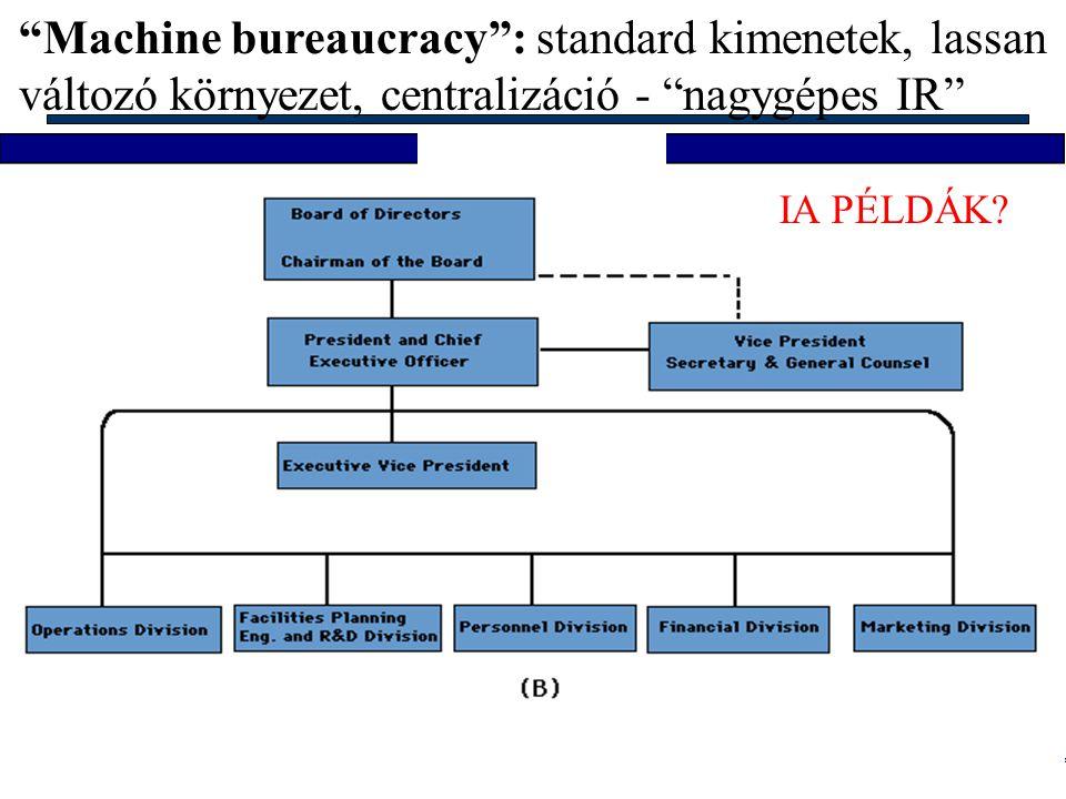 Machine bureaucracy : standard kimenetek, lassan változó környezet, centralizáció - nagygépes IR