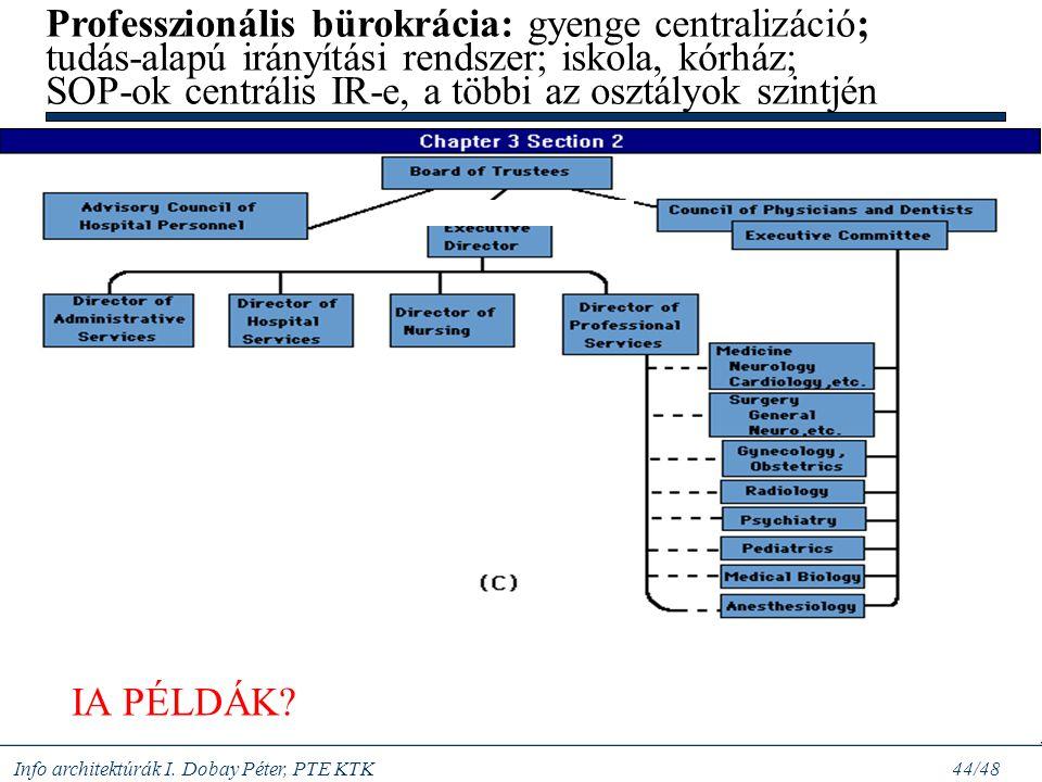 Professzionális bürokrácia: gyenge centralizáció; tudás-alapú irányítási rendszer; iskola, kórház; SOP-ok centrális IR-e, a többi az osztályok szintjén