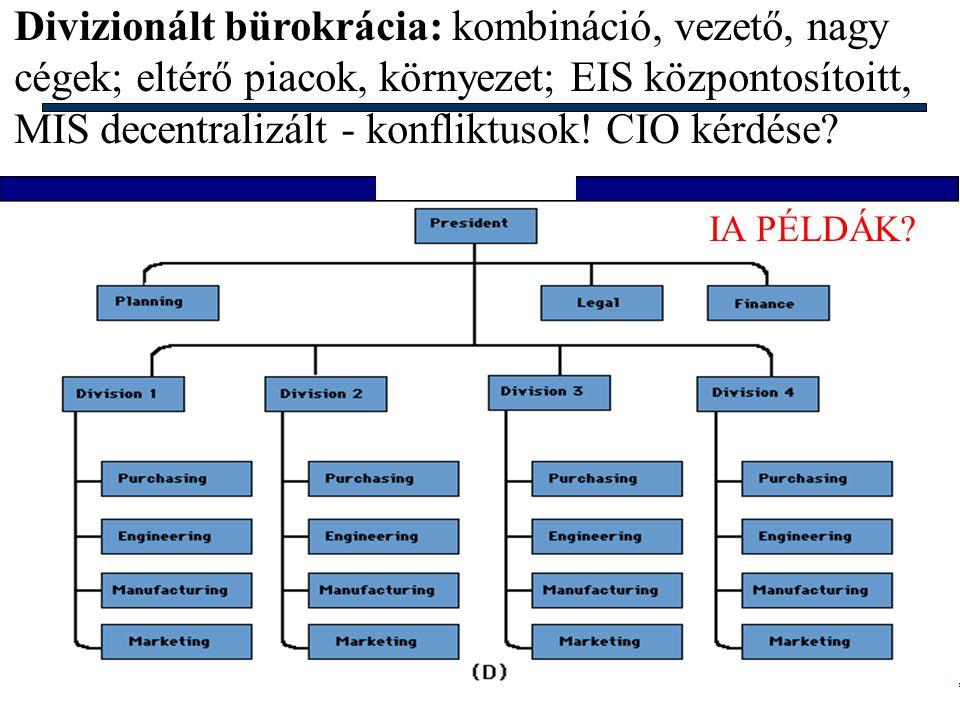 Divizionált bürokrácia: kombináció, vezető, nagy cégek; eltérő piacok, környezet; EIS központosítoitt, MIS decentralizált - konfliktusok! CIO kérdése