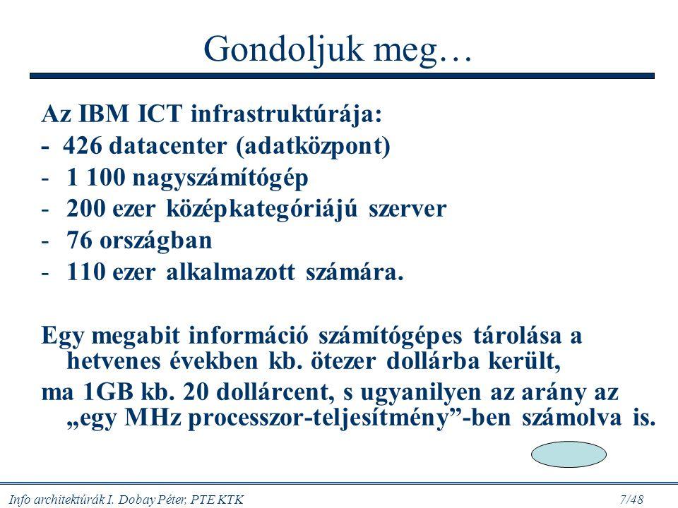Gondoljuk meg… Az IBM ICT infrastruktúrája: