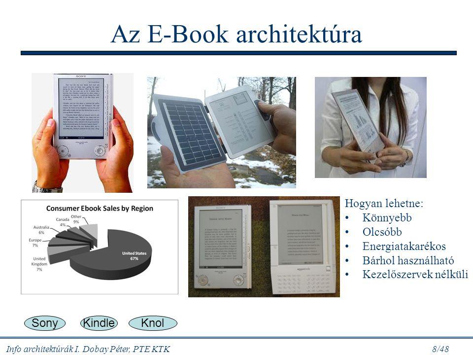 Az E-Book architektúra