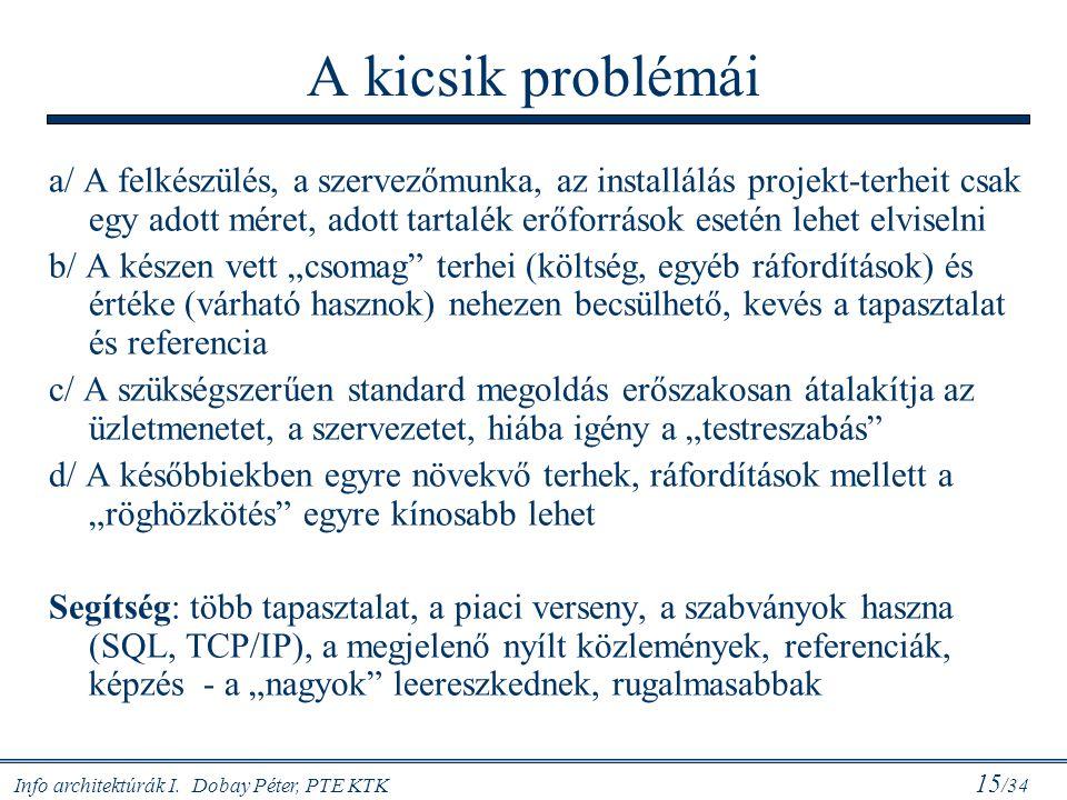A kicsik problémái