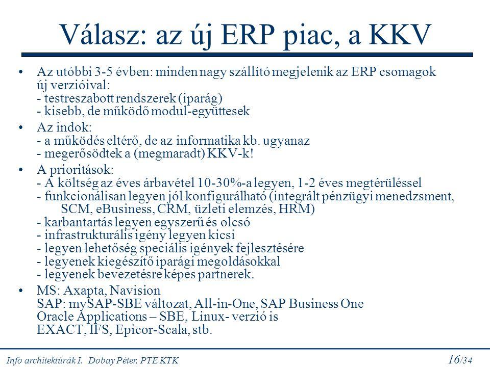 Válasz: az új ERP piac, a KKV