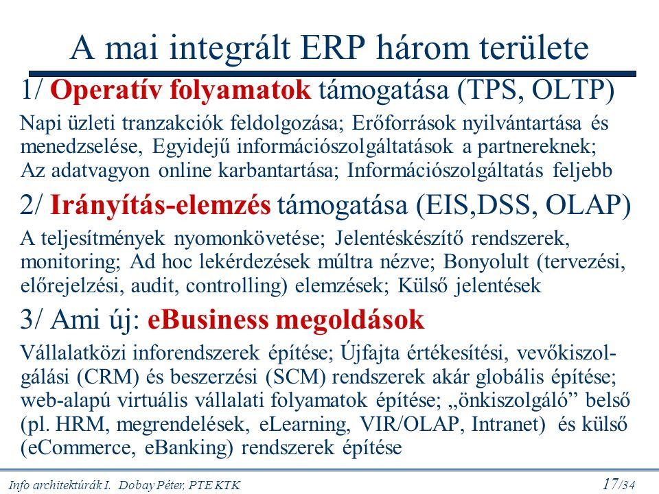 A mai integrált ERP három területe