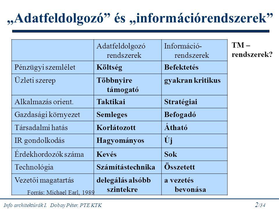 """""""Adatfeldolgozó és """"információrendszerek"""