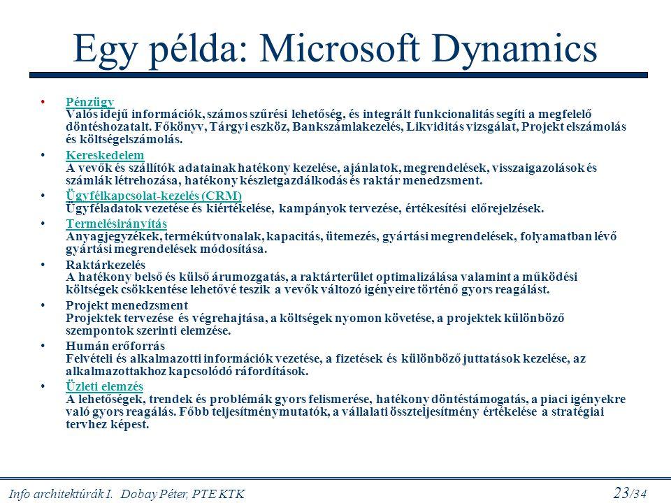 Egy példa: Microsoft Dynamics