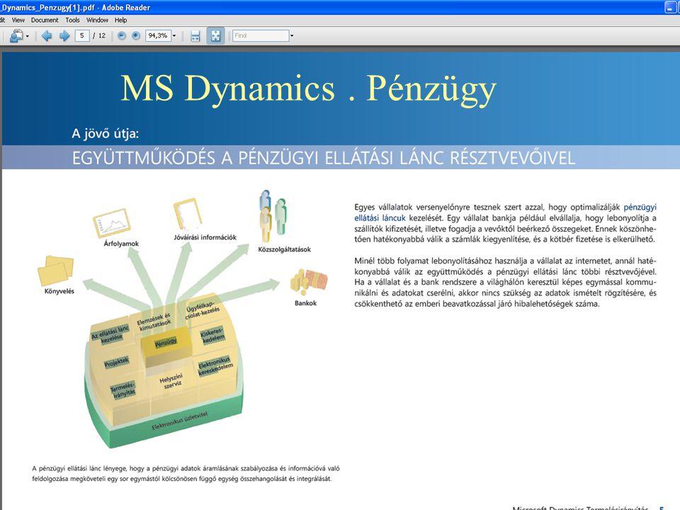 MS Dynamics Pénzügy MS Dynamics . Pénzügy