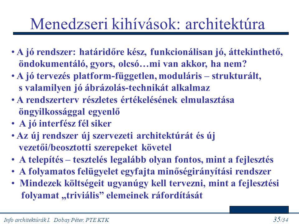 Menedzseri kihívások: architektúra