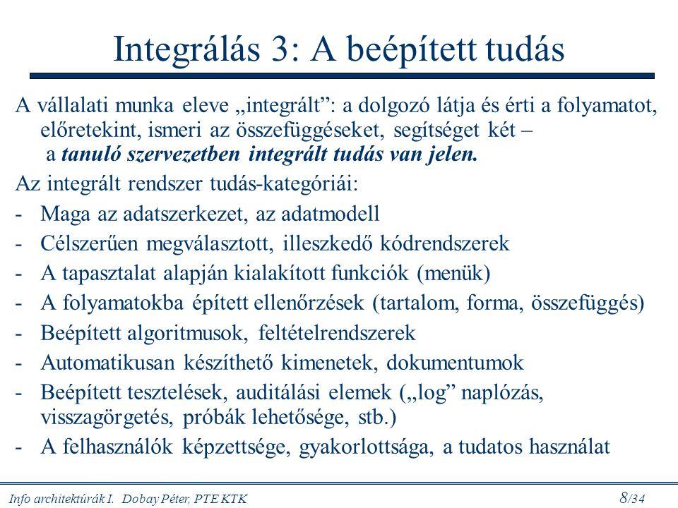 Integrálás 3: A beépített tudás