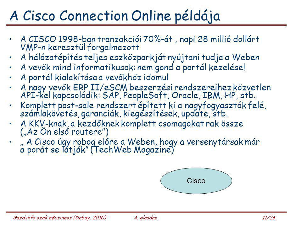 A Cisco Connection Online példája