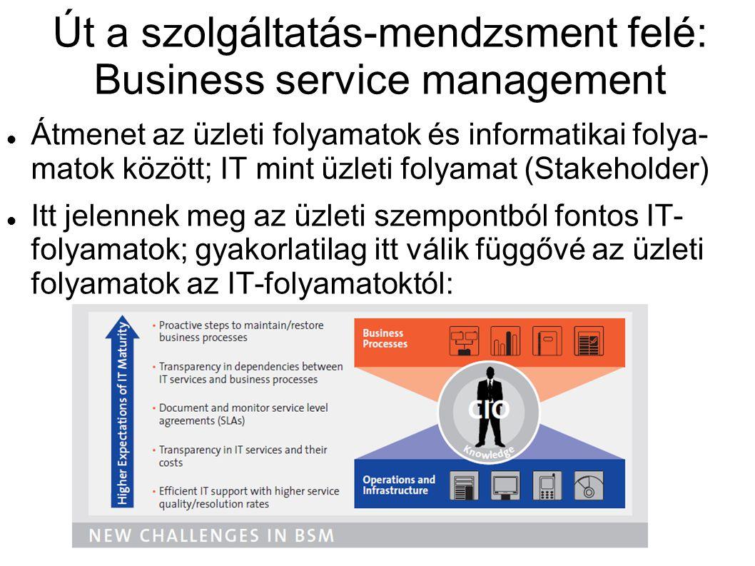 Út a szolgáltatás-mendzsment felé: Business service management