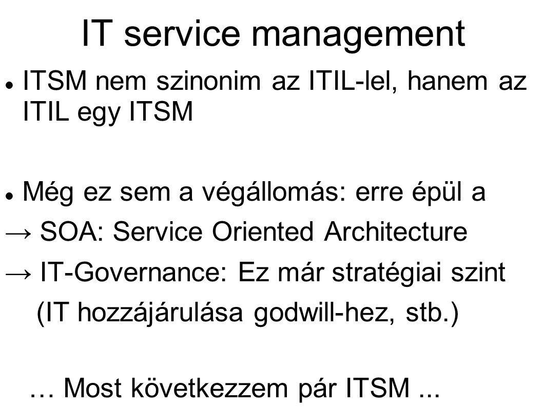 IT service management ITSM nem szinonim az ITIL-lel, hanem az ITIL egy ITSM. Még ez sem a végállomás: erre épül a.