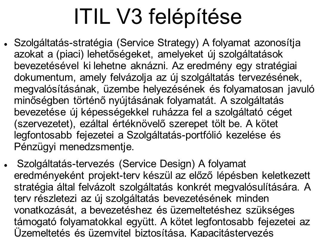 ITIL V3 felépítése