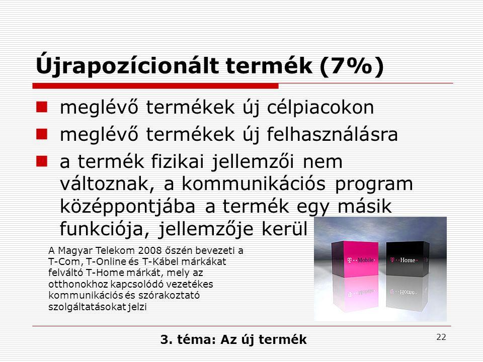Újrapozícionált termék (7%)