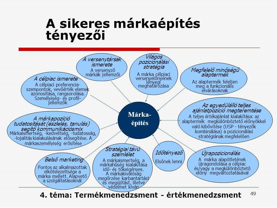 4. téma: Termékmenedzsment - értékmenedzsment