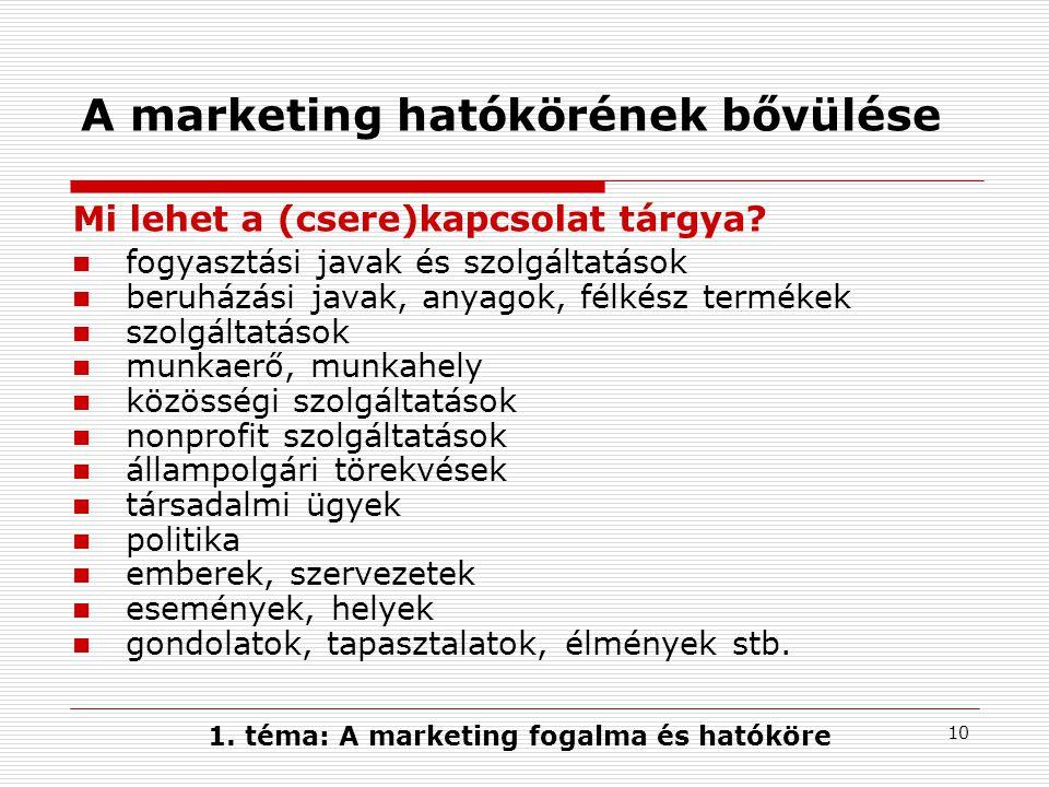 A marketing hatókörének bővülése