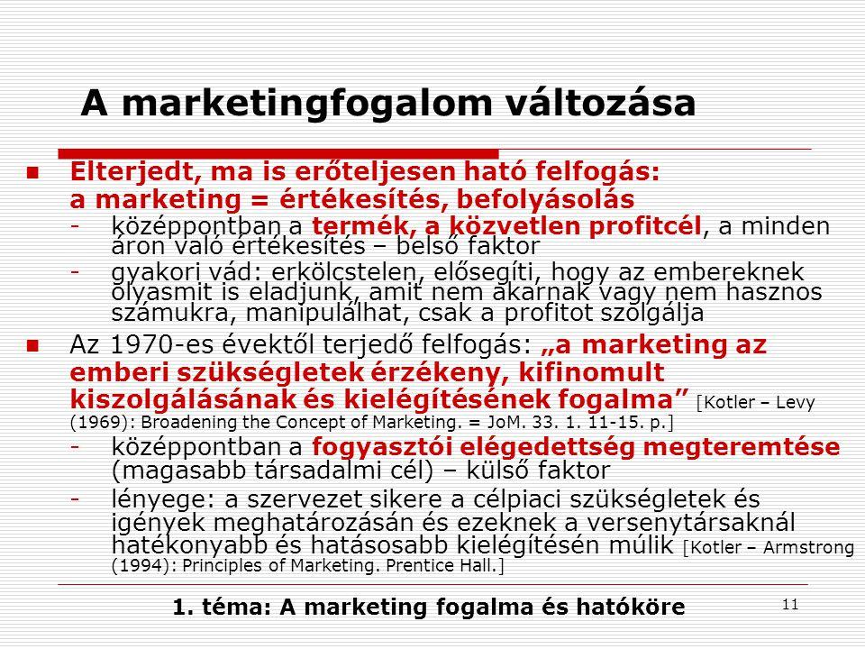 A marketingfogalom változása
