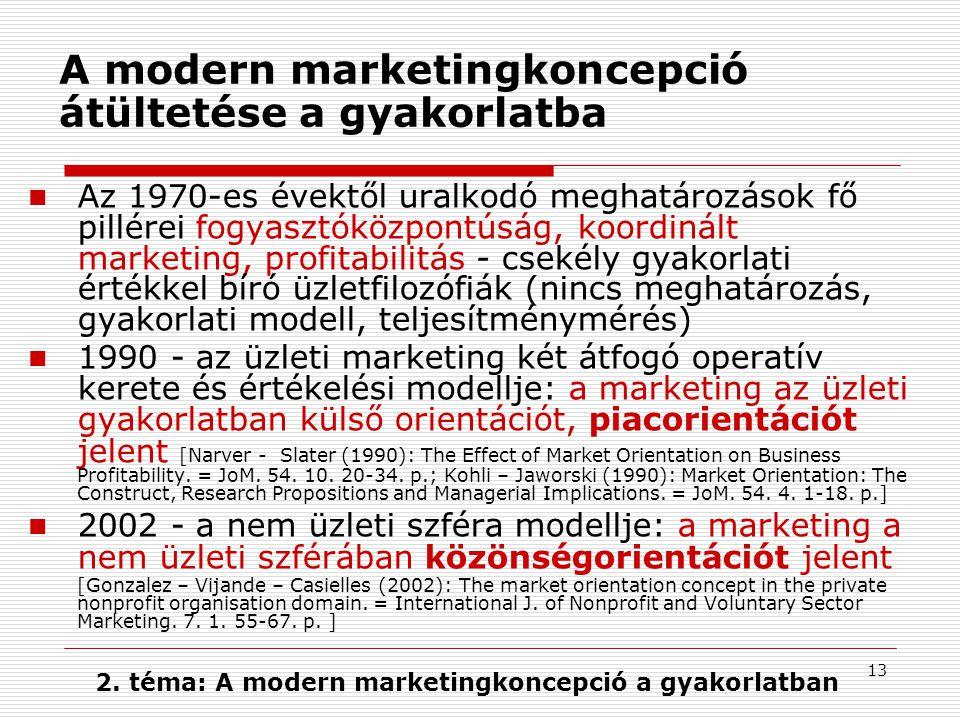A modern marketingkoncepció átültetése a gyakorlatba