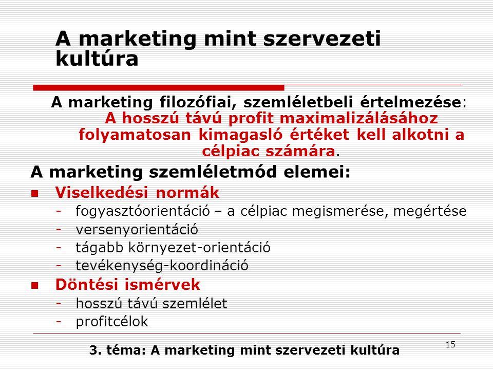 A marketing mint szervezeti kultúra